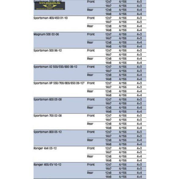 Moose Utility Division 387X felnik Polaris Quadokhoz