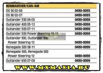 Bombardier/Can-am kormány összekötő gömbfejek Moose Racing