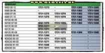 Moto-Master fékbetétek Kawasaki motorokhoz