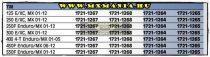 Moto-Master fékbetétek TM motorokhoz