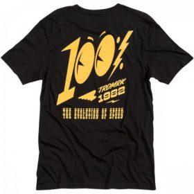 100% Percent