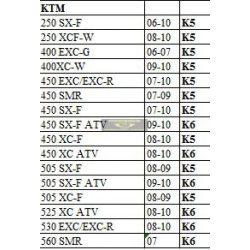 Tourmax tűszelep KTM motorokhoz